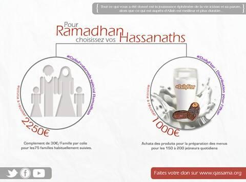 Une Ramadan « solidaire »: trois acteurs unis en faveur du jeûneur. 3