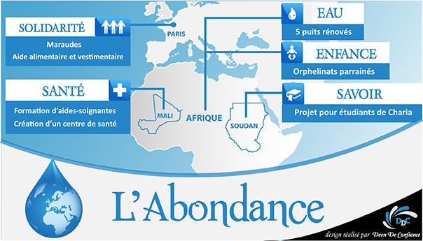 Association l'ABONDANCE : le sens du devoir et le don à profusion.