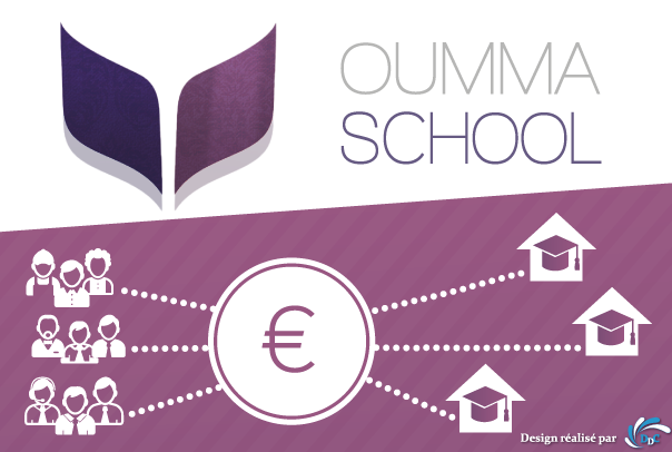Oumma School : La plateforme au service de l'éducation