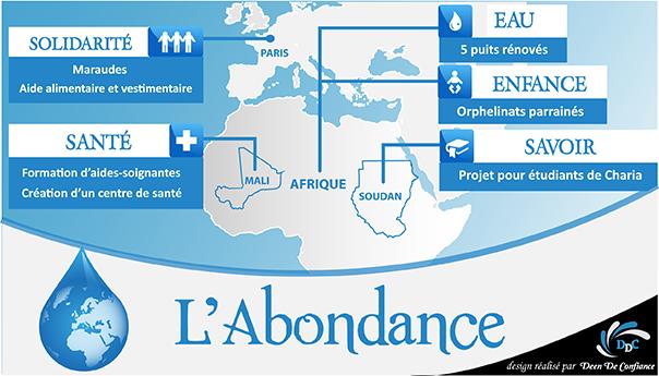 Association l'ABONDANCE : le sens du devoir et le don à profusion.