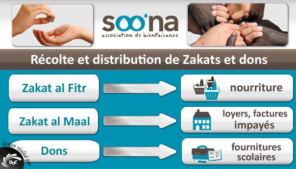 Association el Amel : un don d'espoir aux orphelins du Maghreb.