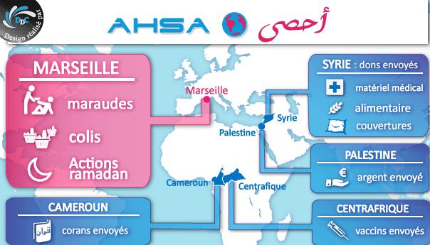 Association AHSA : L'Humanitaire au Secours des Affligés